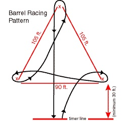 barel racing clover